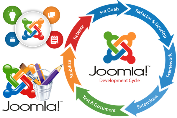 Joomla-development-cycle-Pixxelznet