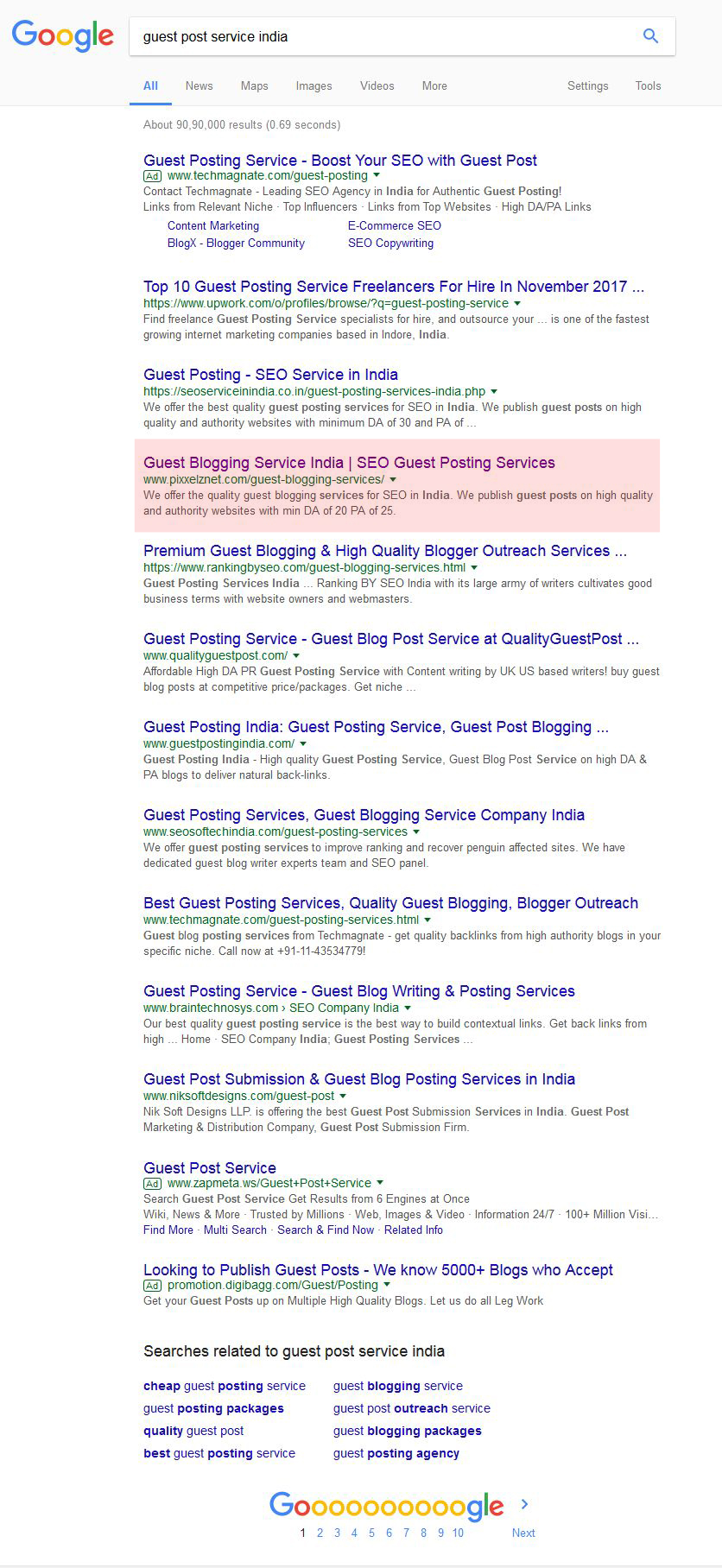 Guest Post Service India